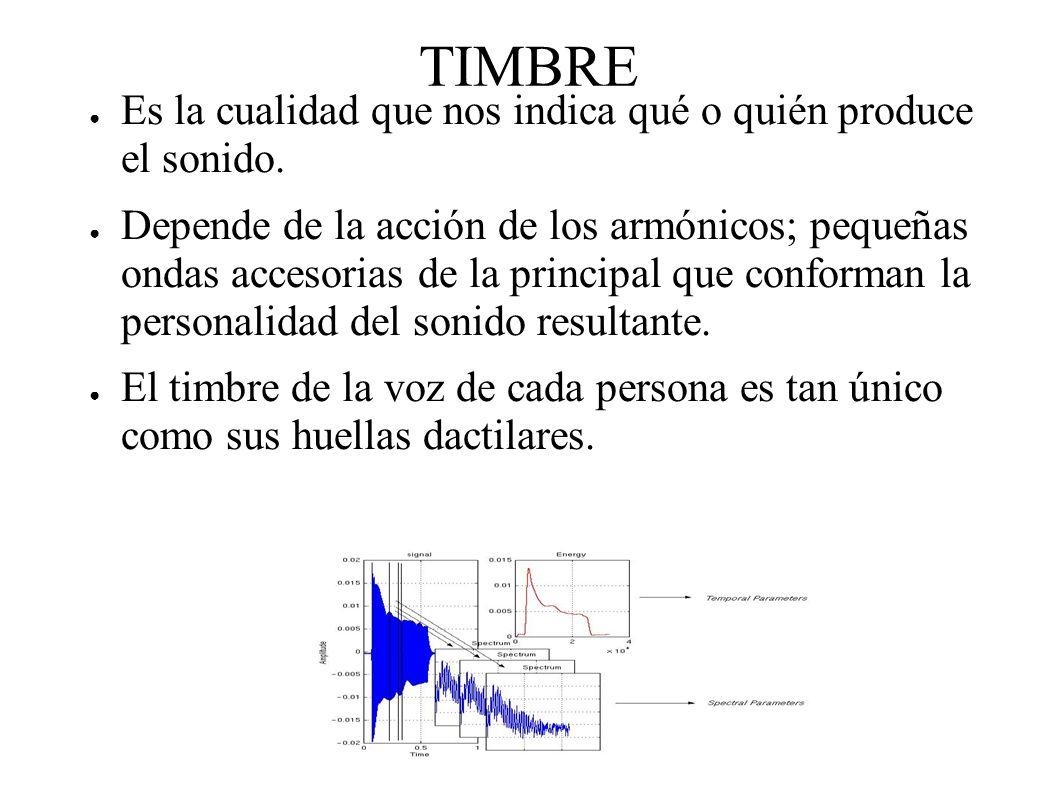 TIMBRE Es la cualidad que nos indica qué o quién produce el sonido.