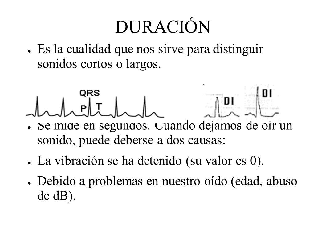 DURACIÓN Es la cualidad que nos sirve para distinguir sonidos cortos o largos.