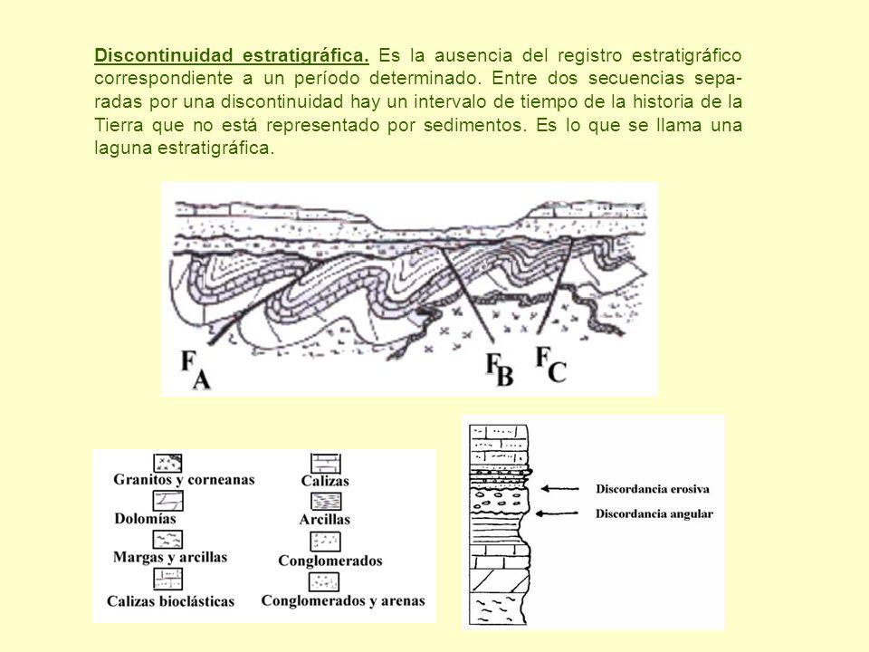 Discontinuidad estratigráfica