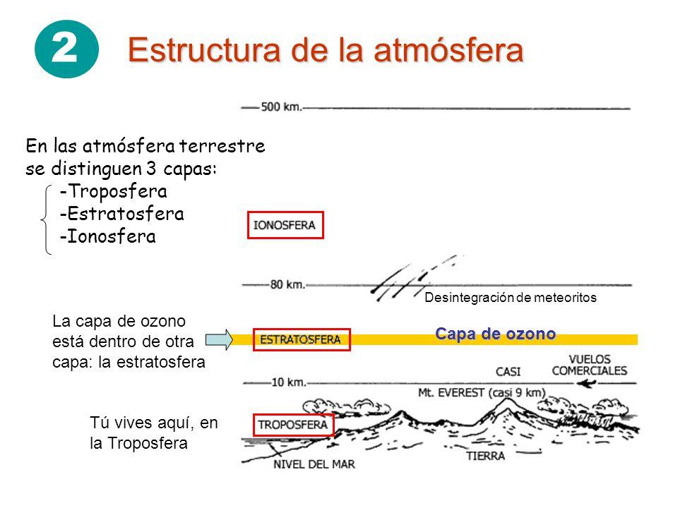 2 Estructura de la atmósfera