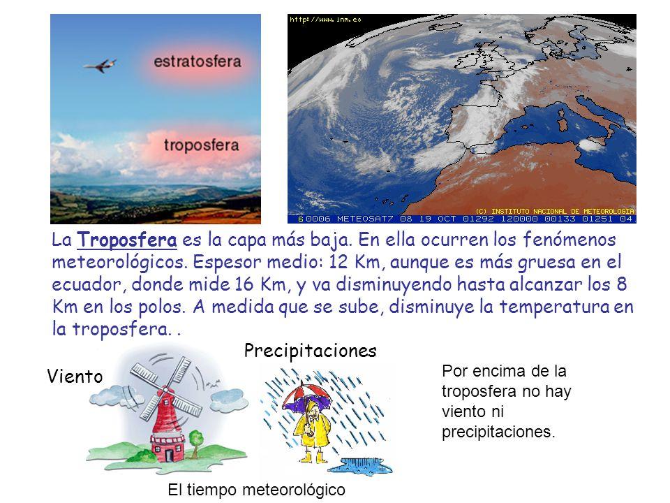 La Troposfera es la capa más baja
