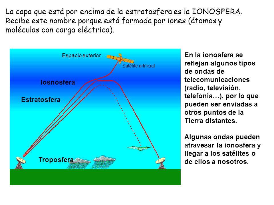 La capa que está por encima de la estratosfera es la IONOSFERA.