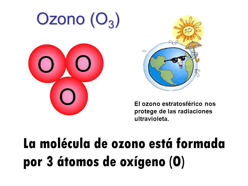Ozono (O3) O. O. O. El ozono estratosférico nos protege de las radiaciones ultravioleta.