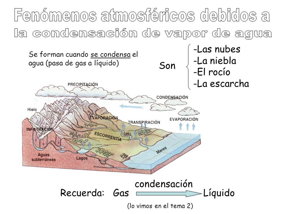 Fenómenos atmosféricos debidos a