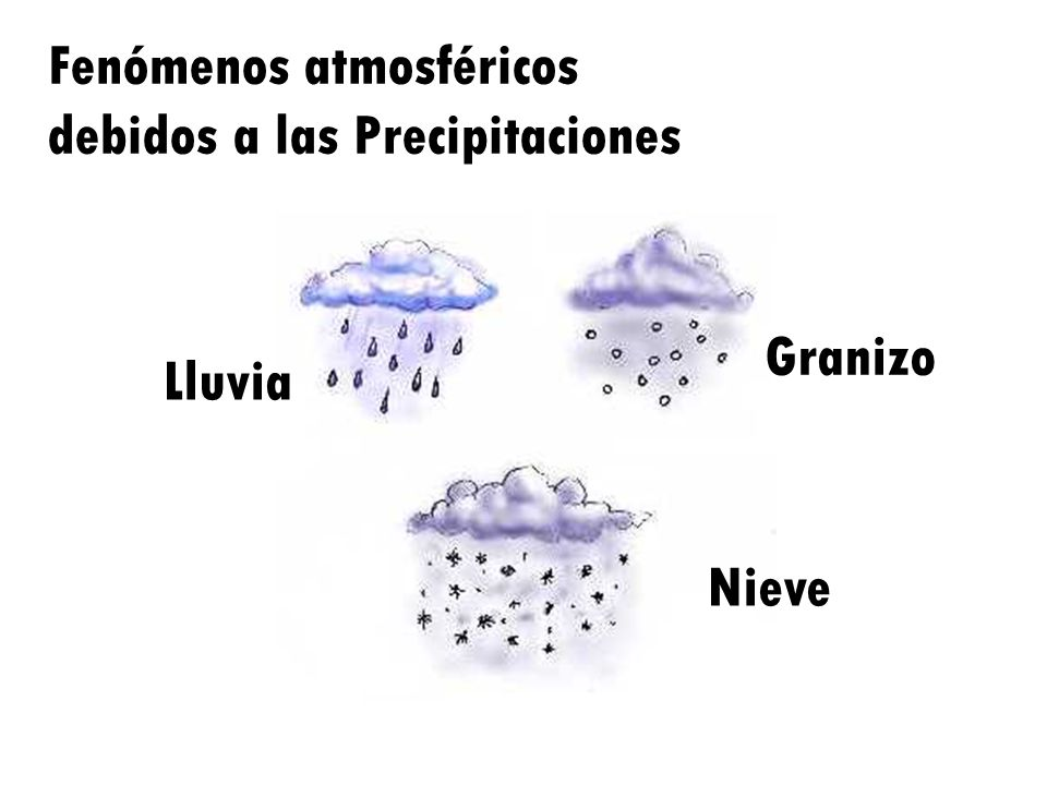 Fenómenos atmosféricos debidos a las Precipitaciones