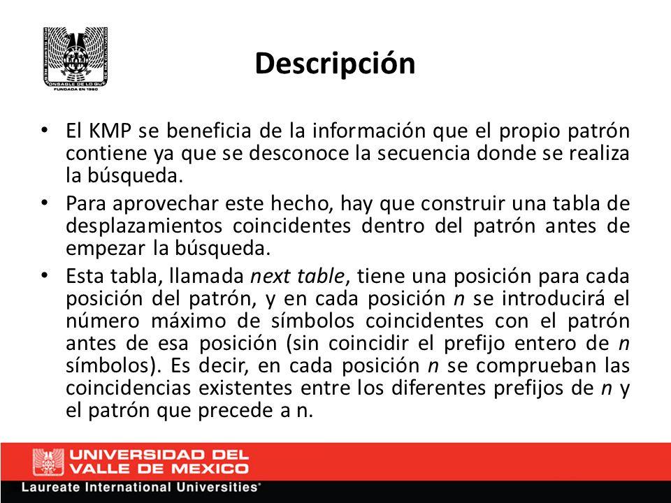Descripción El KMP se beneficia de la información que el propio patrón contiene ya que se desconoce la secuencia donde se realiza la búsqueda.