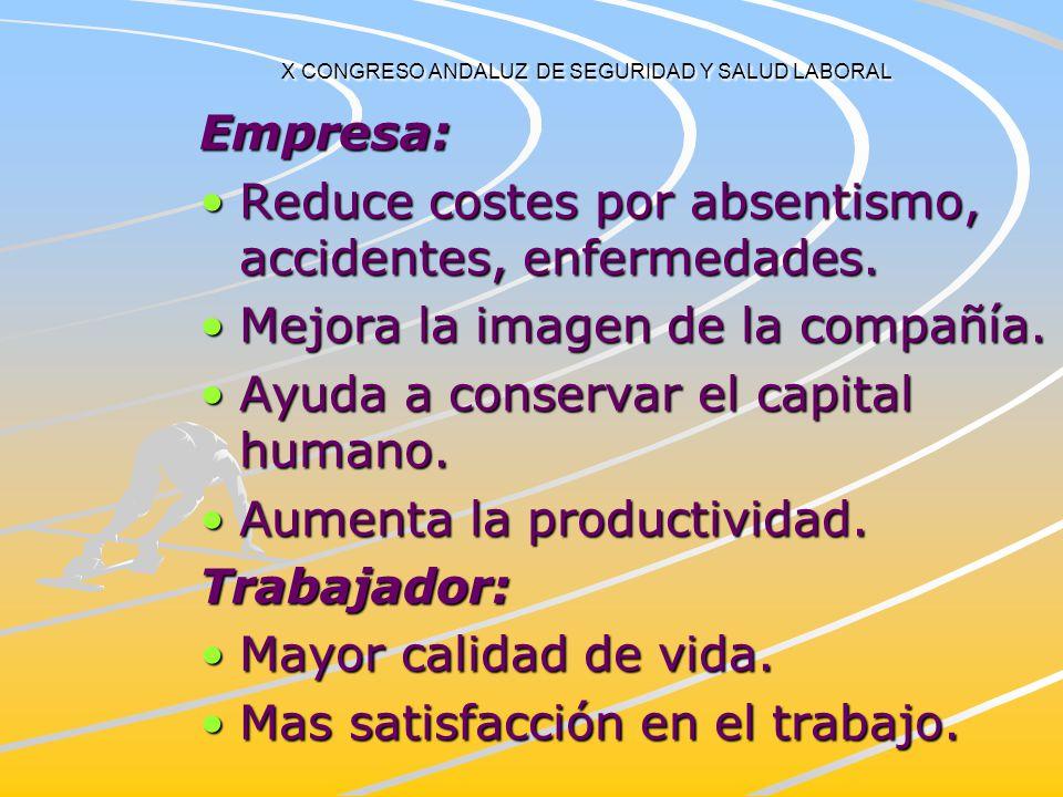 X CONGRESO ANDALUZ DE SEGURIDAD Y SALUD LABORAL