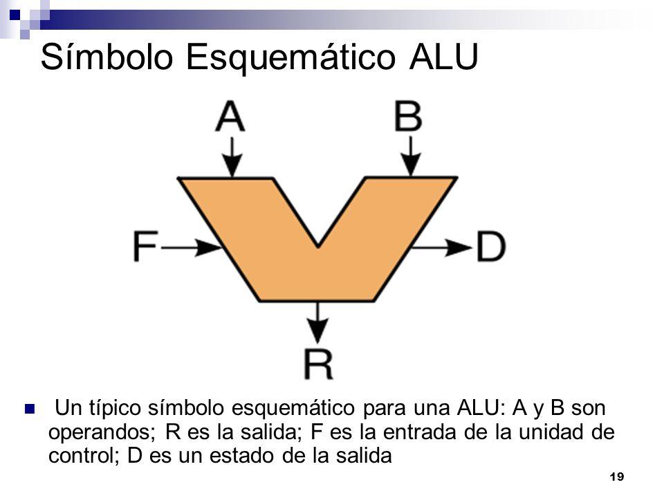 Símbolo Esquemático ALU