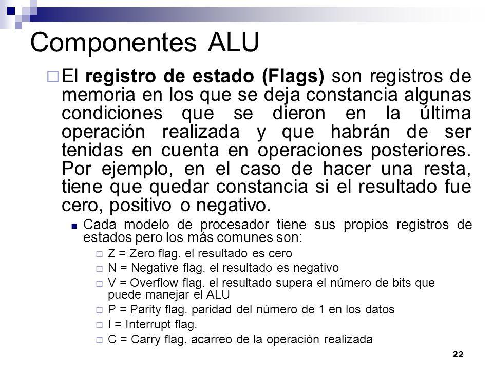 Componentes ALU