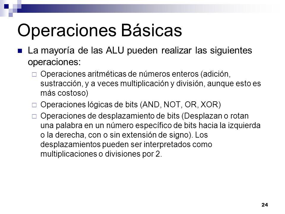 Operaciones Básicas La mayoría de las ALU pueden realizar las siguientes operaciones: