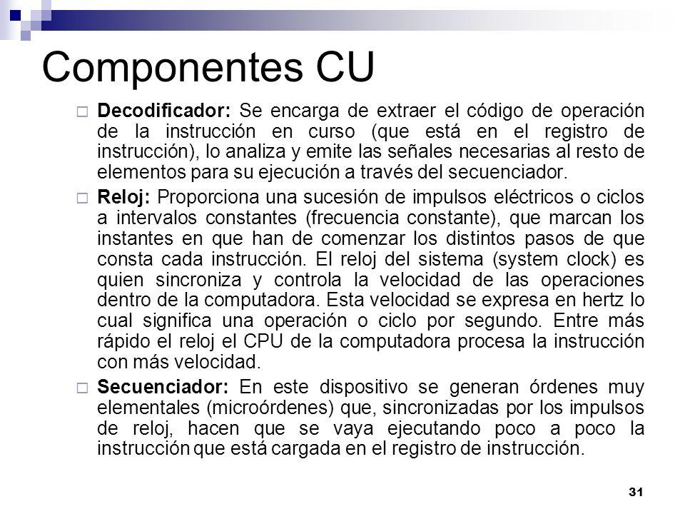 Componentes CU