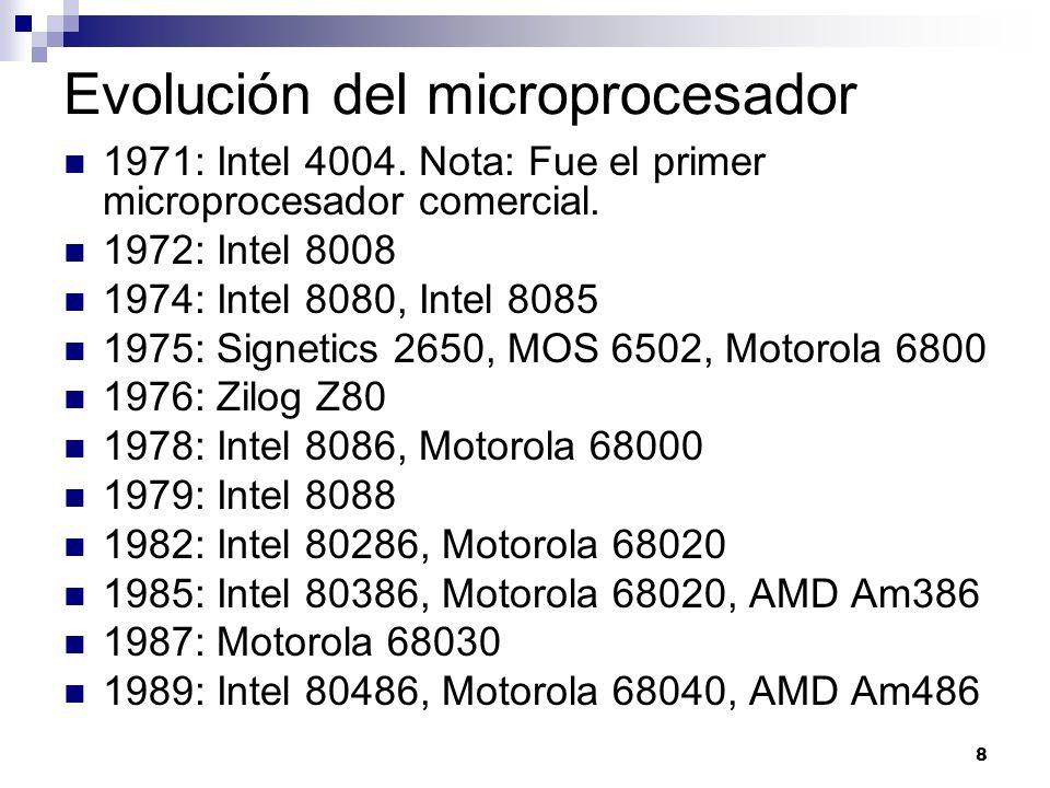Evolución del microprocesador