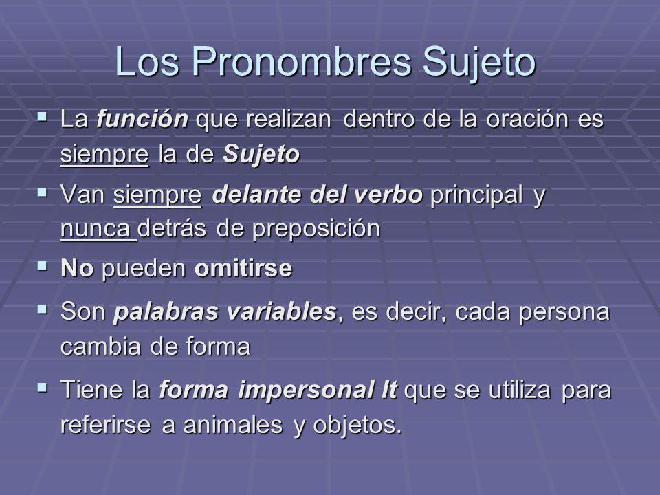 Los Pronombres Sujeto La función que realizan dentro de la oración es siempre la de Sujeto.
