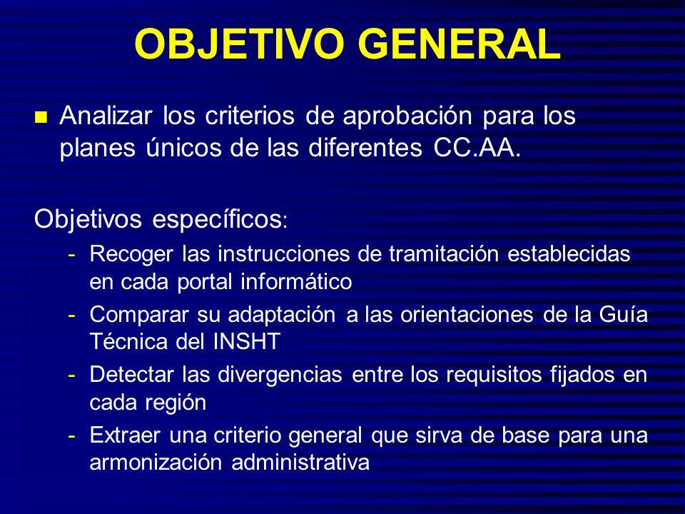 OBJETIVO GENERAL Analizar los criterios de aprobación para los planes únicos de las diferentes CC.AA.