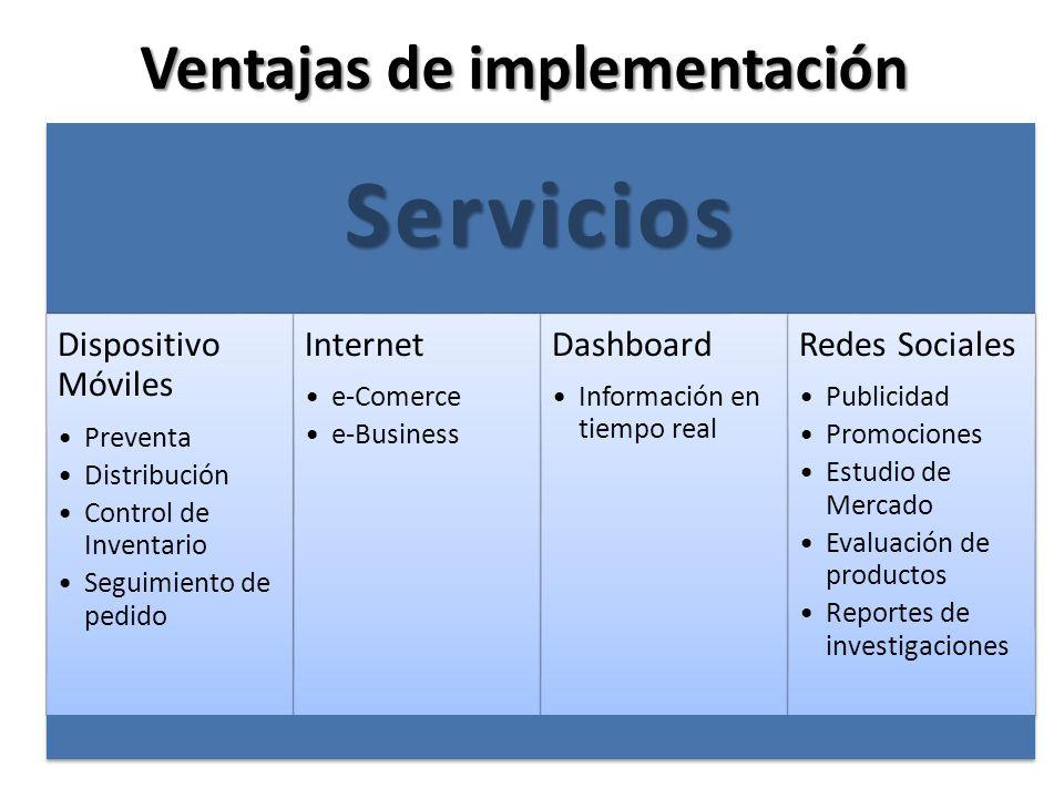 Ventajas de implementación