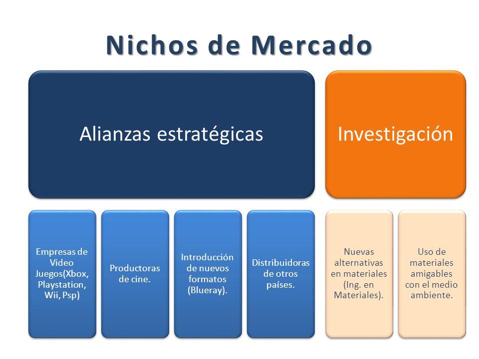 Nichos de Mercado Alianzas estratégicas Investigación