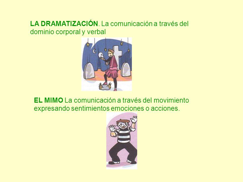 LA DRAMATIZACIÓN. La comunicación a través del dominio corporal y verbal