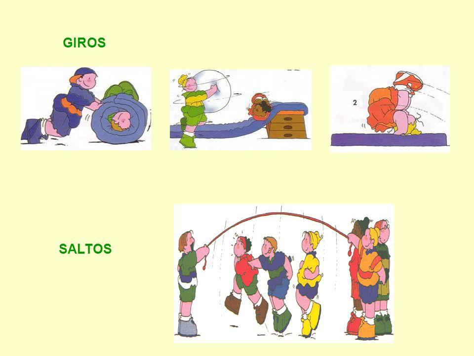 GIROS SALTOS