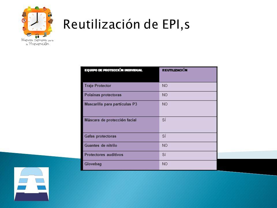 Reutilización de EPI,s Traje Protector NO Polainas protectoras