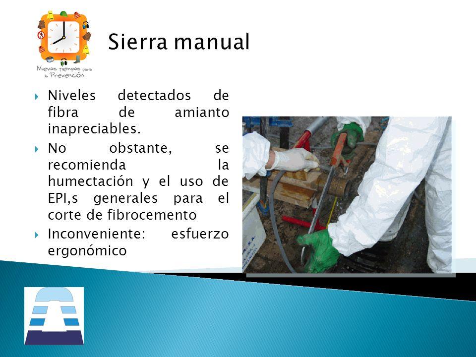 Sierra manual Niveles detectados de fibra de amianto inapreciables.