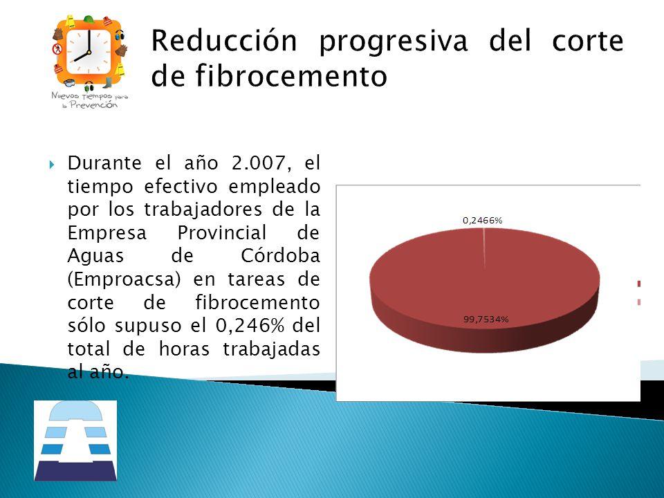 Reducción progresiva del corte de fibrocemento