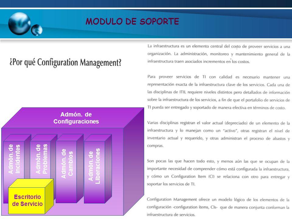 MODULO DE SOPORTE Admón. de Configuraciones Admón. de Incidentes