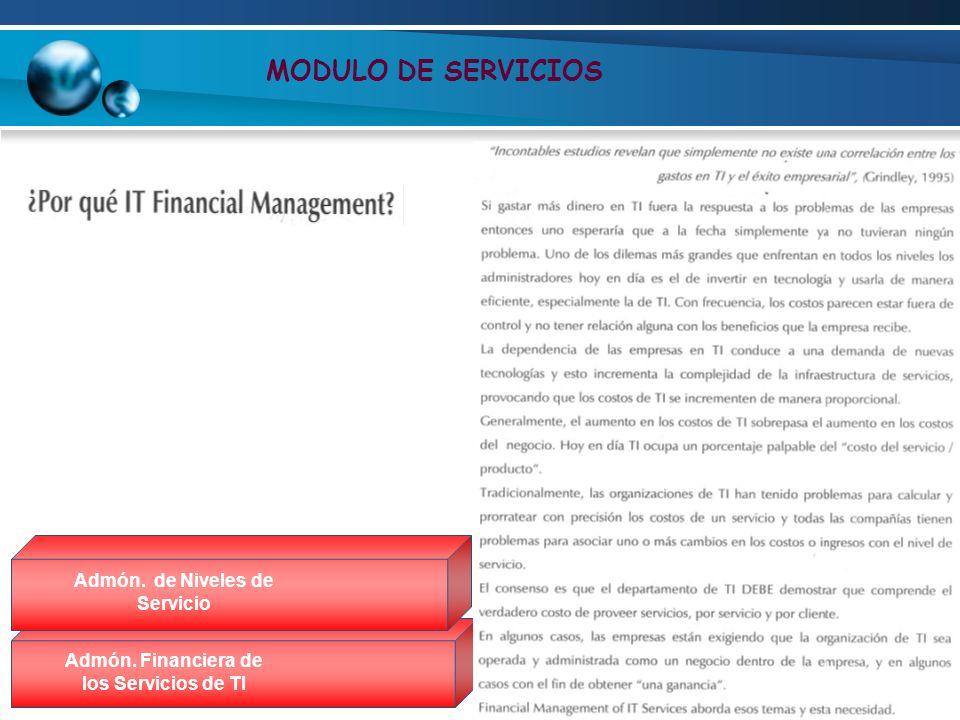 Admón. de Niveles de Servicio Admón. Financiera de los Servicios de TI