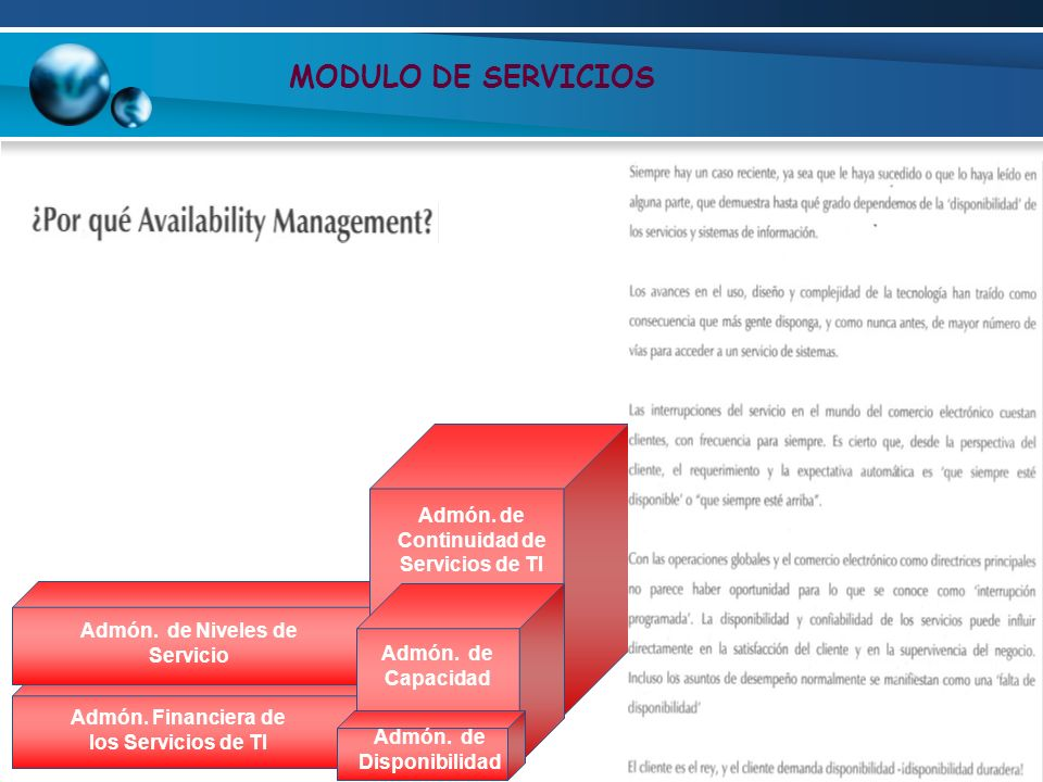 MODULO DE SERVICIOS Admón. de Continuidad de Servicios de TI