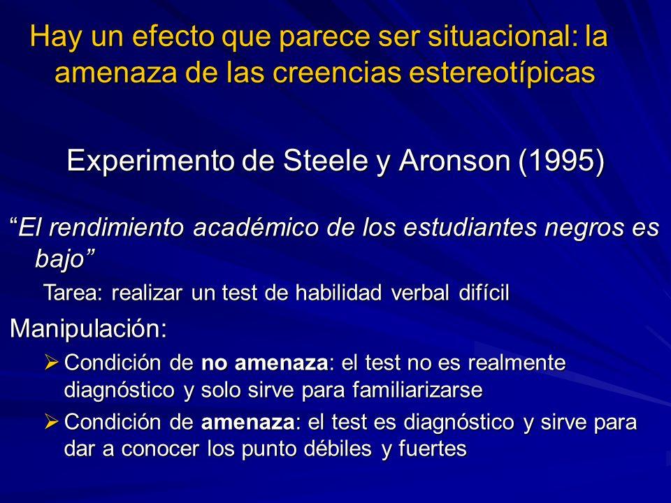 Experimento de Steele y Aronson (1995)