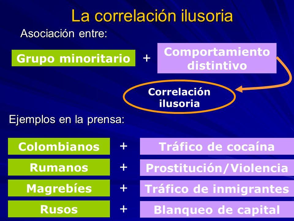 La correlación ilusoria