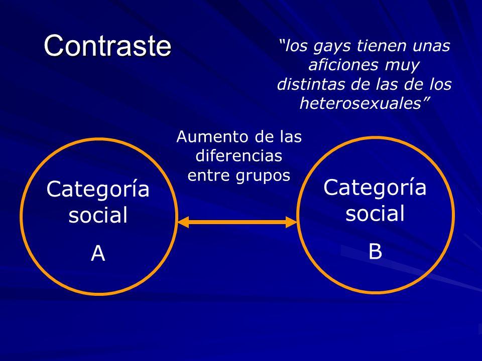 Aumento de las diferencias entre grupos