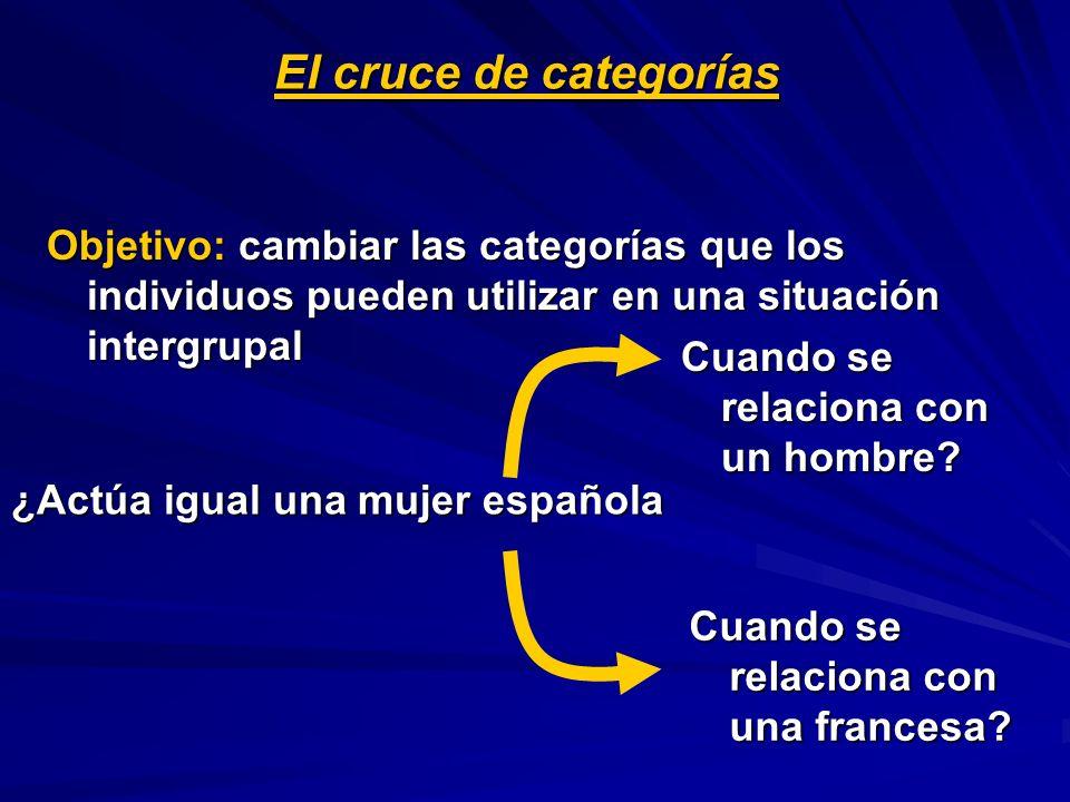 El cruce de categorías Objetivo: cambiar las categorías que los individuos pueden utilizar en una situación intergrupal.