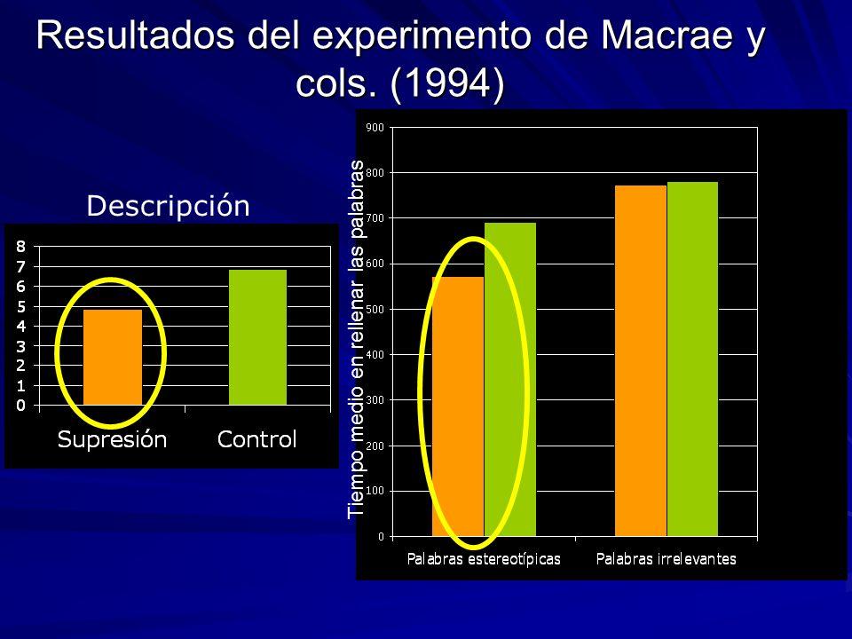 Resultados del experimento de Macrae y cols. (1994)