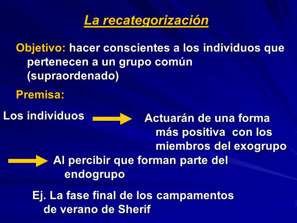 La recategorización Objetivo: hacer conscientes a los individuos que pertenecen a un grupo común (supraordenado)