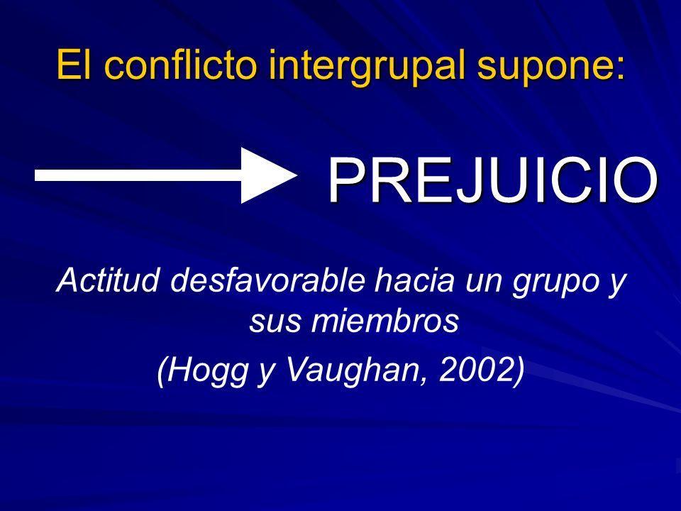 El conflicto intergrupal supone: