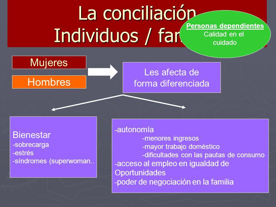 La conciliación Individuos / familias
