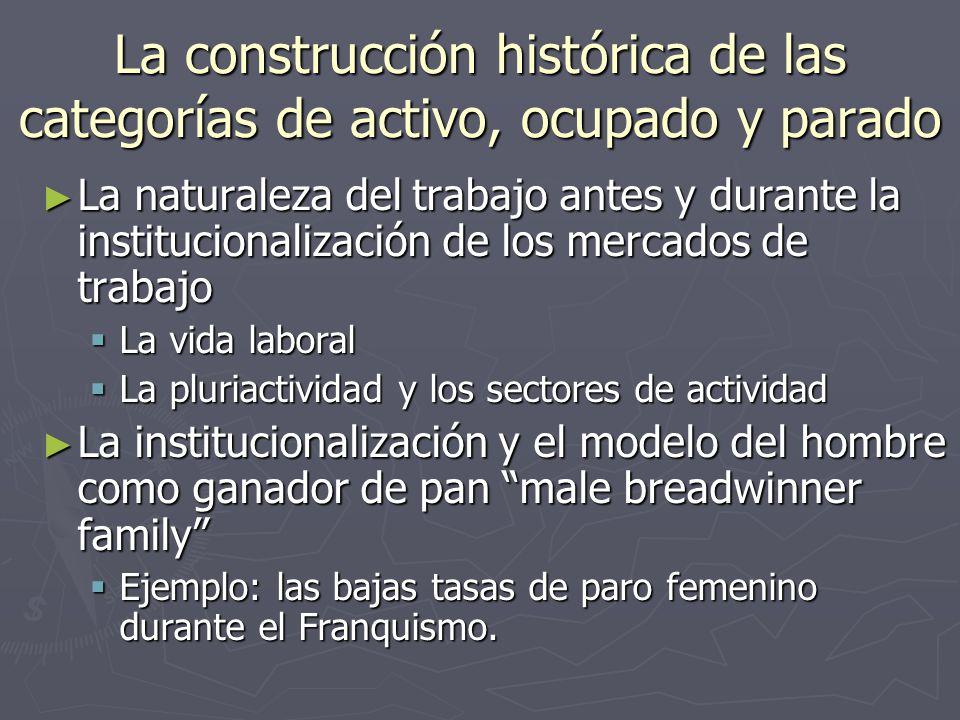 La construcción histórica de las categorías de activo, ocupado y parado