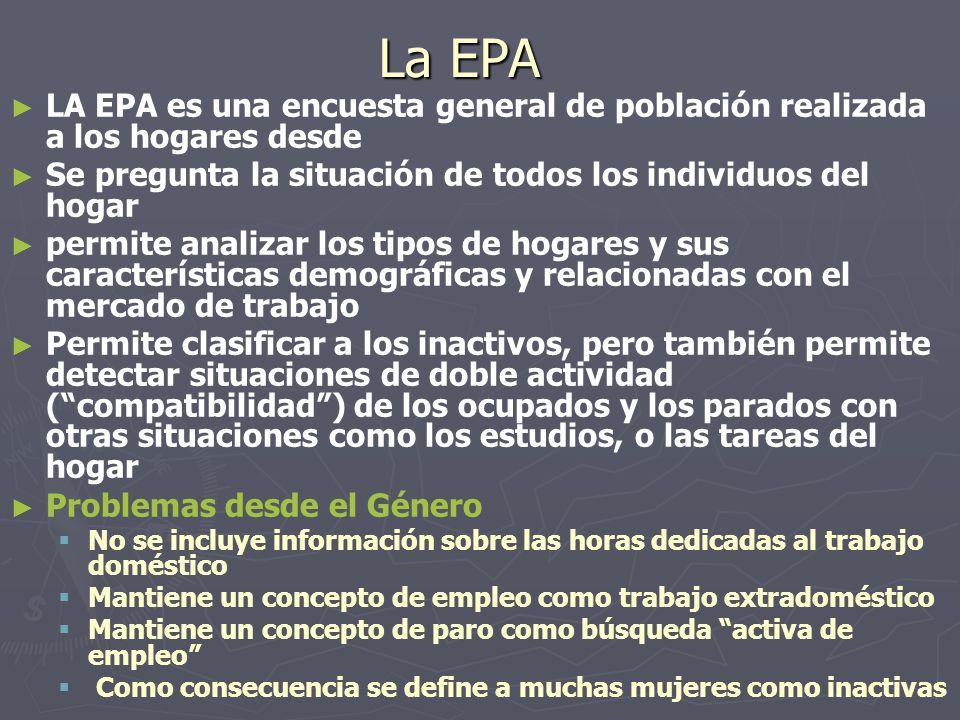 La EPA LA EPA es una encuesta general de población realizada a los hogares desde. Se pregunta la situación de todos los individuos del hogar.