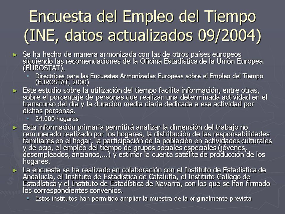 Encuesta del Empleo del Tiempo (INE, datos actualizados 09/2004)