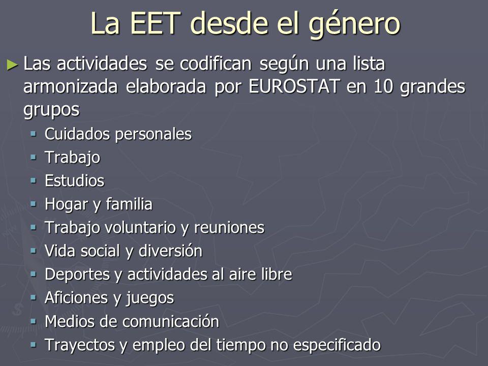 La EET desde el género Las actividades se codifican según una lista armonizada elaborada por EUROSTAT en 10 grandes grupos.