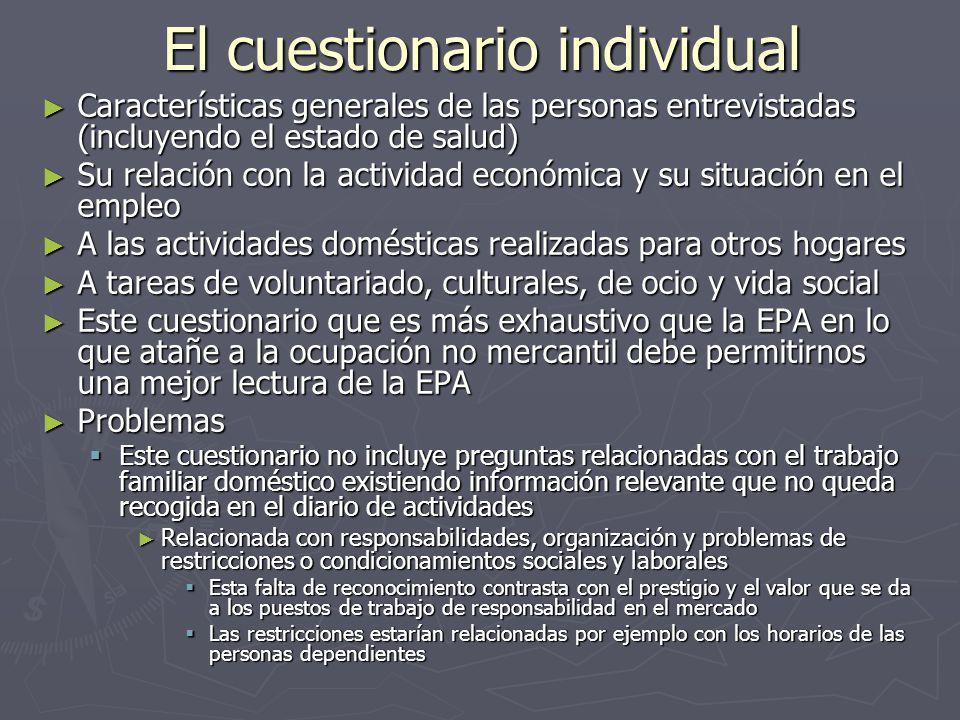 El cuestionario individual