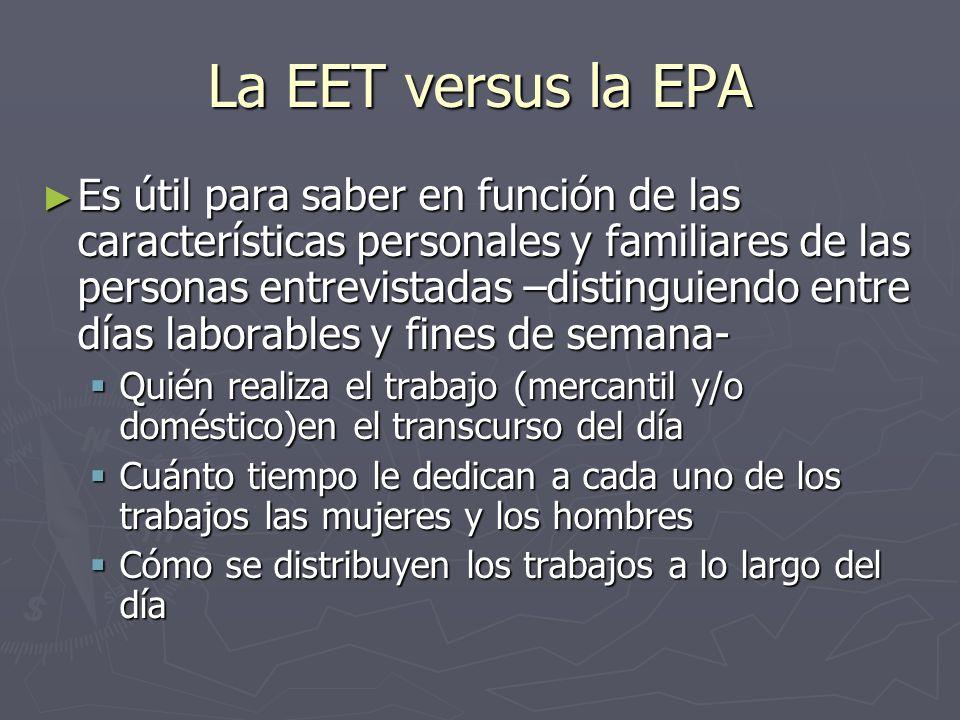 La EET versus la EPA