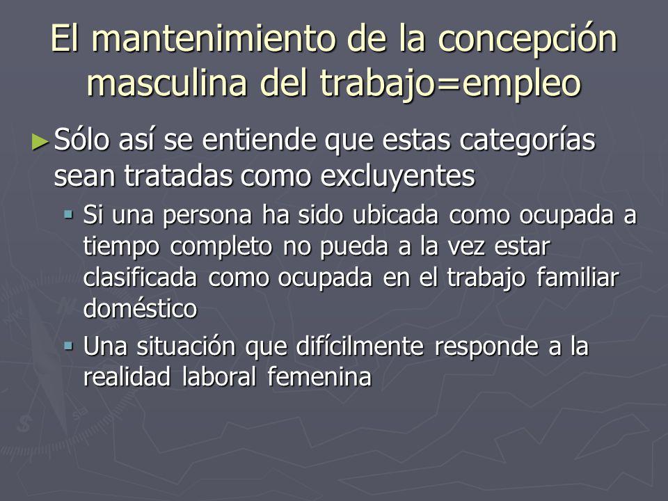 El mantenimiento de la concepción masculina del trabajo=empleo