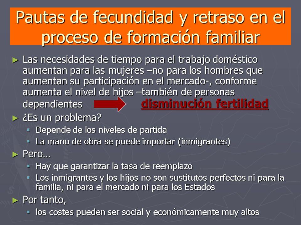 Pautas de fecundidad y retraso en el proceso de formación familiar