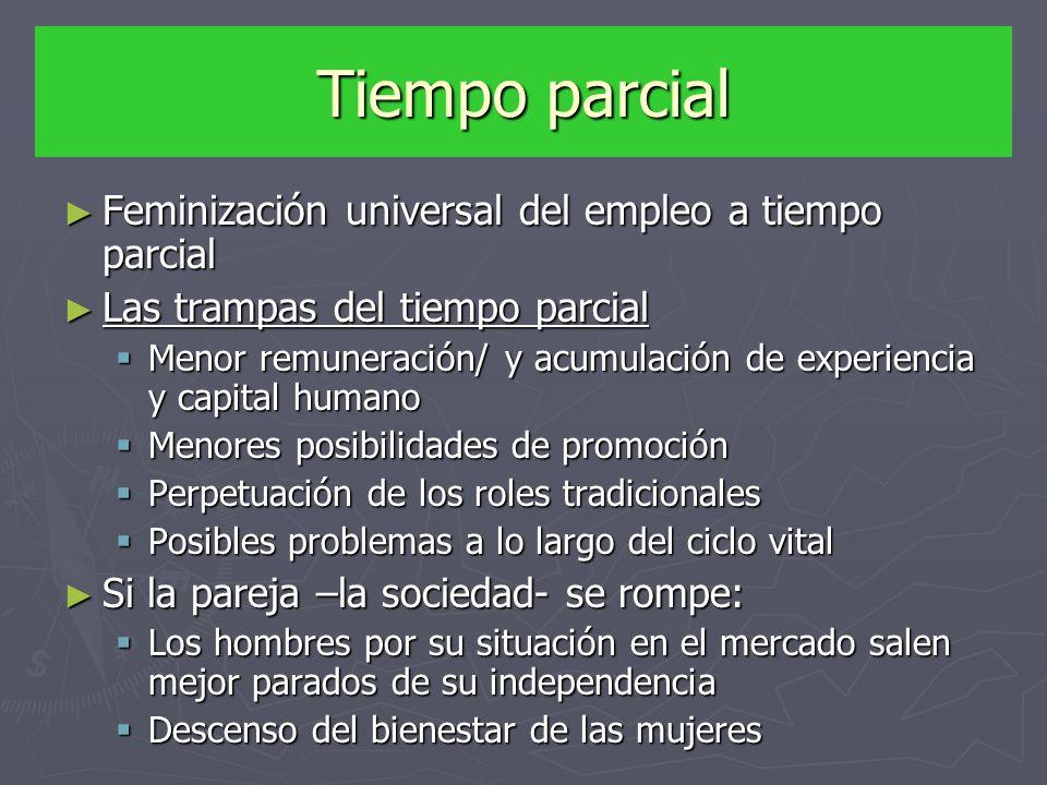 Tiempo parcial Feminización universal del empleo a tiempo parcial