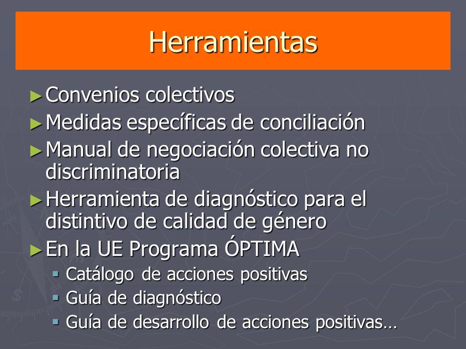 Herramientas Convenios colectivos Medidas específicas de conciliación