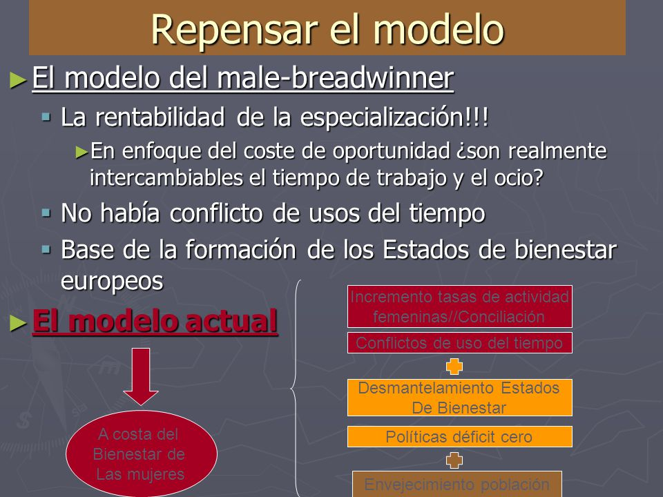 Repensar el modelo El modelo del male-breadwinner El modelo actual