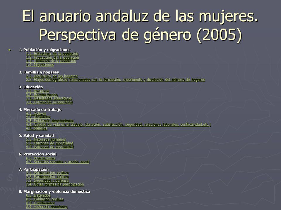 El anuario andaluz de las mujeres. Perspectiva de género (2005)