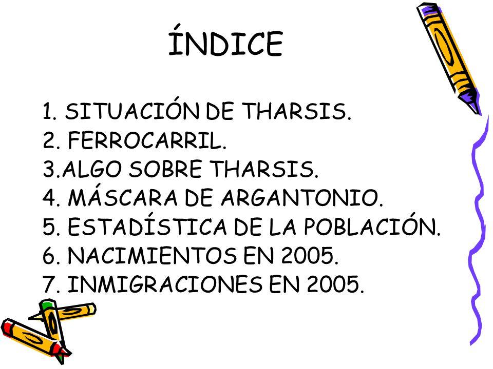 ÍNDICE 1. SITUACIÓN DE THARSIS. 2. FERROCARRIL. 3.ALGO SOBRE THARSIS.