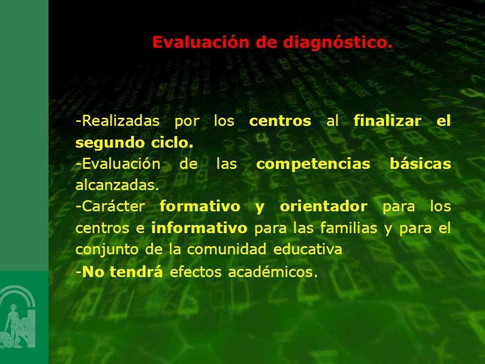 Evaluación de diagnóstico.
